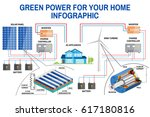 solar panel and wind power... | Shutterstock .eps vector #617180816