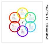 modern infographics process ...   Shutterstock .eps vector #617533952