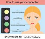 how to use concealer. make up ... | Shutterstock .eps vector #618076622