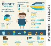 obesity infographics template   ... | Shutterstock .eps vector #618121088
