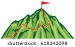 mountain climbing route ...
