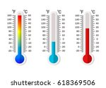 Vector Celsius And Fahrenheit...