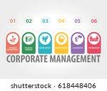 corporate management concept
