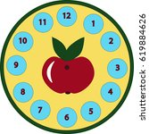 clock face blank  apple ... | Shutterstock .eps vector #619884626