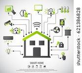 smart home. flat design style...   Shutterstock .eps vector #621386828