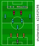 3 5 2 attacking formation  ... | Shutterstock .eps vector #621419198