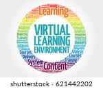 virtual learning environment... | Shutterstock . vector #621442202