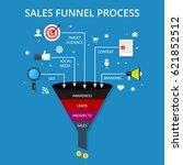sales funnel  process of... | Shutterstock .eps vector #621852512