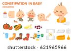 constipation in baby. flat... | Shutterstock .eps vector #621965966