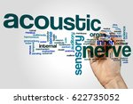 Small photo of Acoustic nerve word cloud concept on grey background.