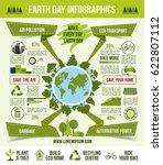 earth day infographic template. ... | Shutterstock .eps vector #622807112
