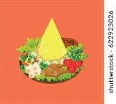 indonesian food yellow rice   Shutterstock .eps vector #622923026