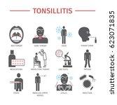 tonsillitis. symptoms ... | Shutterstock .eps vector #623071835