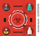vector poster of biohazard... | Shutterstock .eps vector #623093696