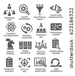 product management icons | Shutterstock . vector #623186522