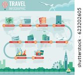 travel infographic.... | Shutterstock .eps vector #623202605