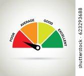 credit score gauge   Shutterstock .eps vector #623293688