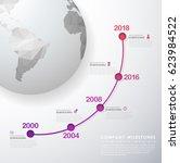 infographic startup milestones...   Shutterstock .eps vector #623984522