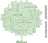 Nature. Word Collage On White...