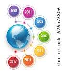 center globe and infographics... | Shutterstock .eps vector #626576306