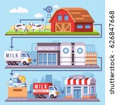 milk production processing from ... | Shutterstock .eps vector #626847668