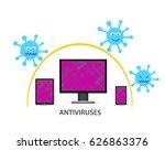 illustration desktop  tablet... | Shutterstock .eps vector #626863376