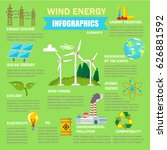wind energy infographics design ... | Shutterstock .eps vector #626881592