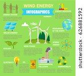 wind energy infographics design ... | Shutterstock .eps vector #626881592