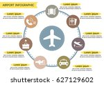 airport infographic  business ... | Shutterstock .eps vector #627129602