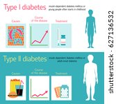 diabetes two illustrations... | Shutterstock . vector #627136532