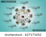 infograph background template... | Shutterstock .eps vector #627171032