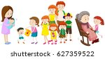 people at different ages in... | Shutterstock .eps vector #627359522