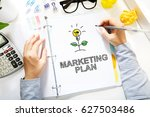 Person Drawing Marketing Plan...