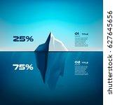 iceberg material infographics.... | Shutterstock .eps vector #627645656