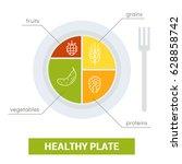 healthy plate concept. vector... | Shutterstock .eps vector #628858742