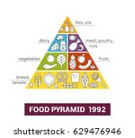 original food pyramid from 1992.... | Shutterstock .eps vector #629476946
