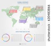 global reserves of gold  oil ... | Shutterstock .eps vector #630483866