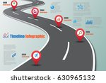 design template  road map... | Shutterstock .eps vector #630965132