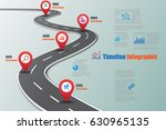 design template  road map... | Shutterstock .eps vector #630965135