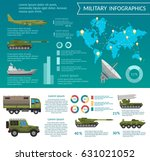 military army big set of base... | Shutterstock .eps vector #631021052