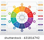 web template of a circle... | Shutterstock .eps vector #631816742