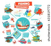 fishing infographics with...   Shutterstock .eps vector #631819772