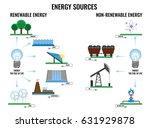 Renewable And Non Renewable...