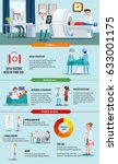healthcare infographic concept... | Shutterstock .eps vector #633001175