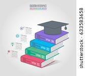 education infographics template ...   Shutterstock .eps vector #633583658