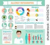 allergy infographic symptoms... | Shutterstock .eps vector #634326752