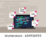 web programming. html  css  php ... | Shutterstock .eps vector #634936955