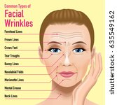common types of facial wrinkles.... | Shutterstock .eps vector #635549162