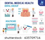 dentalinfographic. medical... | Shutterstock .eps vector #635709716