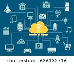 internet of things icon. cloud... | Shutterstock .eps vector #636132716